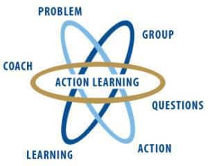 The 6 Components of Action Learning for Leadership Development from WIAL